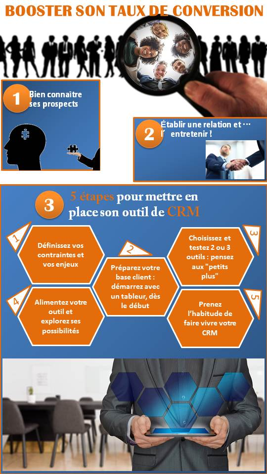 https://www.koi-coaching.fr/ infographie CRM