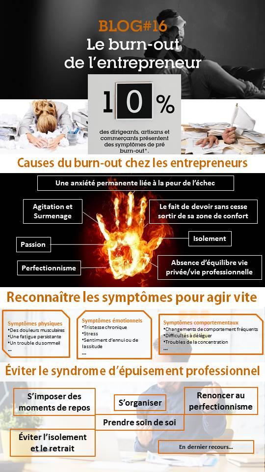 burn-out entrepreneur